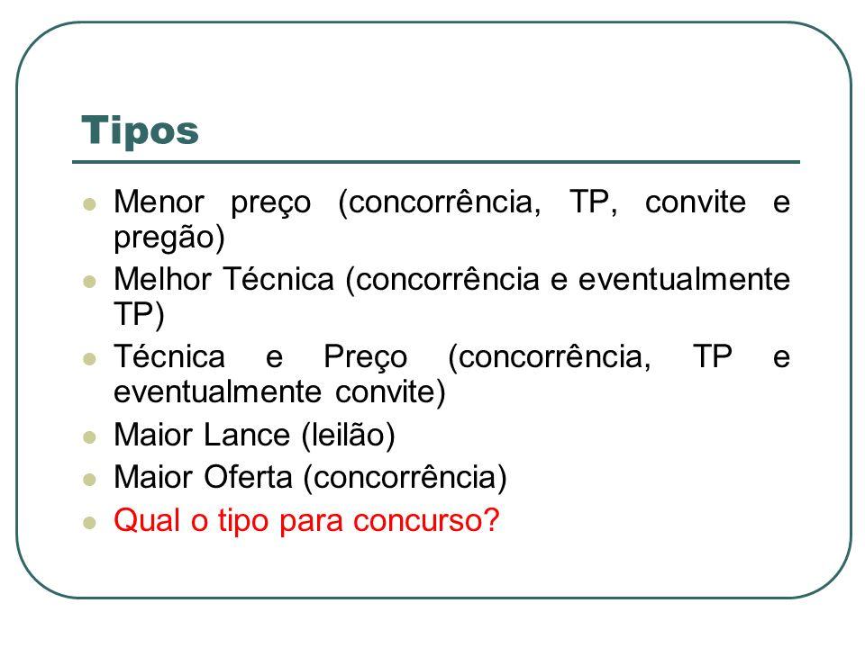 Tipos Menor preço (concorrência, TP, convite e pregão) Melhor Técnica (concorrência e eventualmente TP) Técnica e Preço (concorrência, TP e eventualme