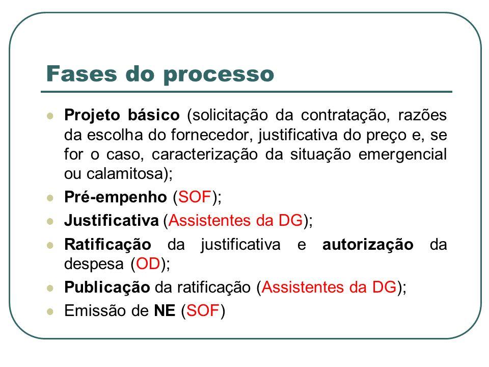 Fases do processo Projeto básico (solicitação da contratação, razões da escolha do fornecedor, justificativa do preço e, se for o caso, caracterização