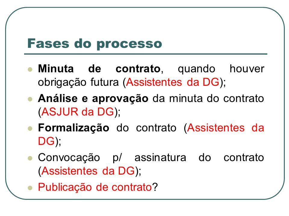 Fases do processo Minuta de contrato, quando houver obrigação futura (Assistentes da DG); Análise e aprovação da minuta do contrato (ASJUR da DG); For