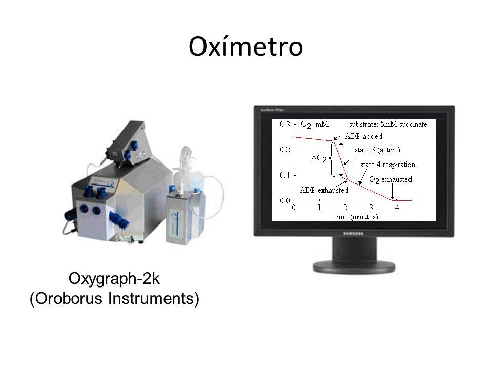 Aula Prática Amostra: Concentrado de Mitocôndrias de Fígado de Ratos Técnica: Reagentes 10µl de piruvato + 10 µl de malato 2mM 25 µl ADP 0,25M 4 µl Rotenona 1mM 20 µl Succinato 25 µl ADP 0,25M 5 µl Cianeto
