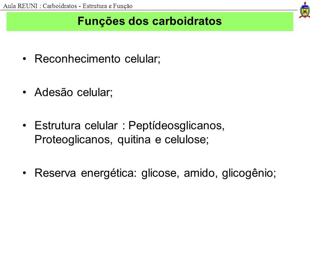 Funções dos carboidratos Reconhecimento celular; Adesão celular; Estrutura celular : Peptídeosglicanos, Proteoglicanos, quitina e celulose; Reserva en