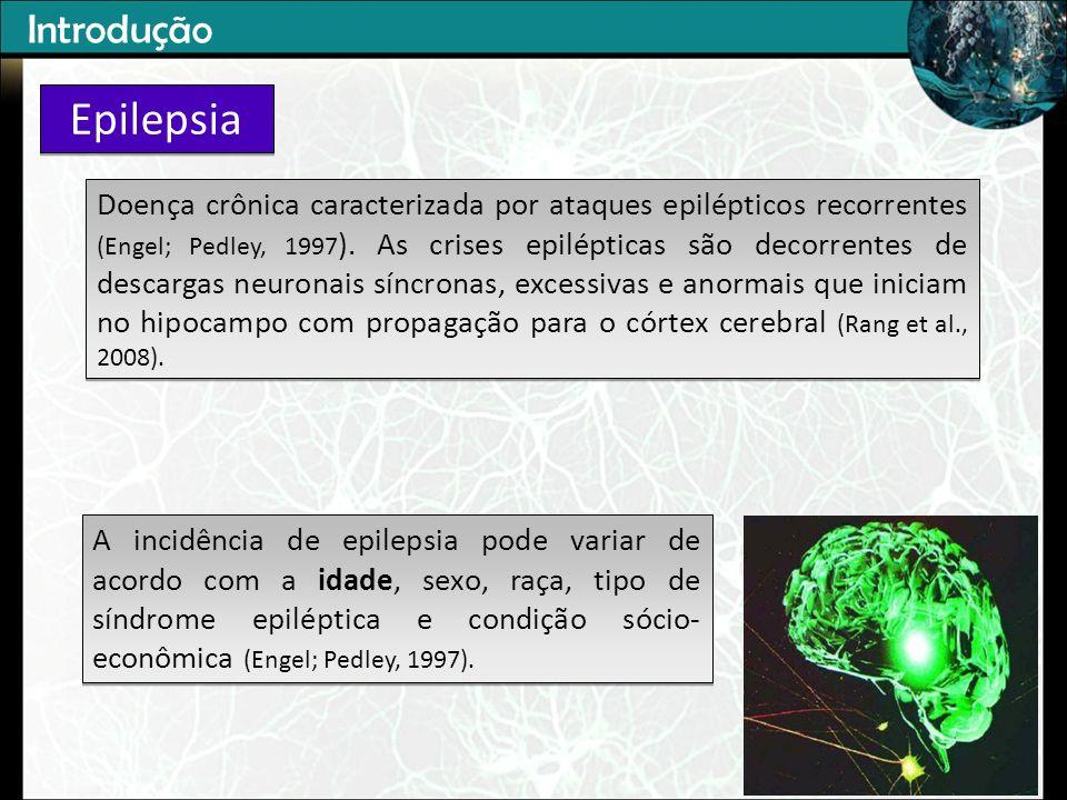 Classificação das Crises Epilépticas (Engel, 1998; Rang et al., 2008) Introdução Crises Parciais Simples (sem amnésia temporária) Complexa (com amnésia temporária) Crises Generalizadas Convulsivas (tônicas, clônicas e tônico-clônicas) Não convulsivas(do tipo ausência e mioclônicas) Status epilepticus (estado de mal epiléptico) Convulsões generalizadas seguindo-se umas às outras, sem recuperação da consciência (pelo menos 30 min)