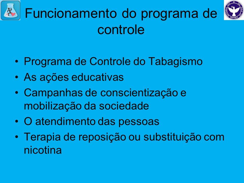 Funcionamento do programa de controle Programa de Controle do Tabagismo As ações educativas Campanhas de conscientização e mobilização da sociedade O