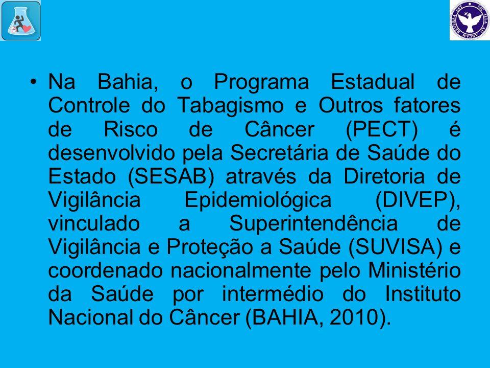 Na Bahia, o Programa Estadual de Controle do Tabagismo e Outros fatores de Risco de Câncer (PECT) é desenvolvido pela Secretária de Saúde do Estado (S