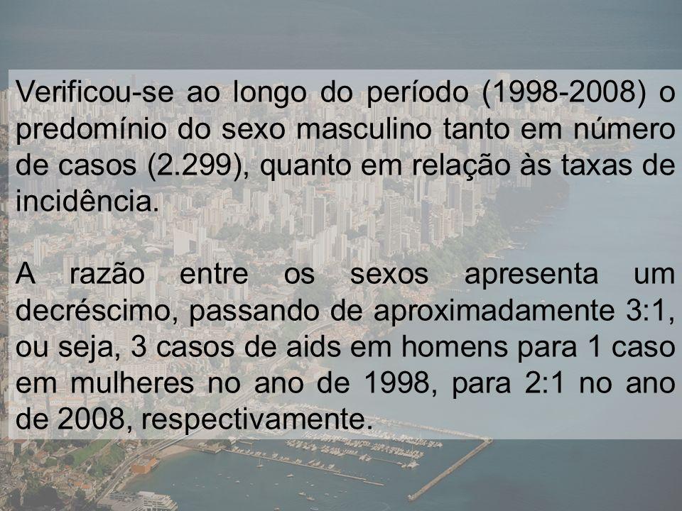Número de casos e razão segundo sexo por ano de diagnóstico.