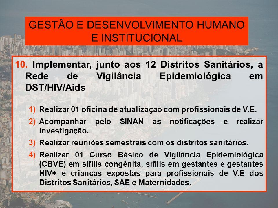 GESTÃO E DESENVOLVIMENTO HUMANO E INSTITUCIONAL 10.