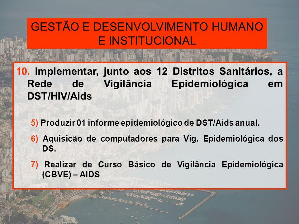 GESTÃO E DESENVOLVIMENTO HUMANO E INSTITUCIONAL 11.