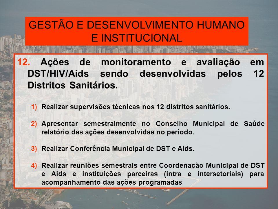 GESTÃO E DESENVOLVIMENTO HUMANO E INSTITUCIONAL 13.