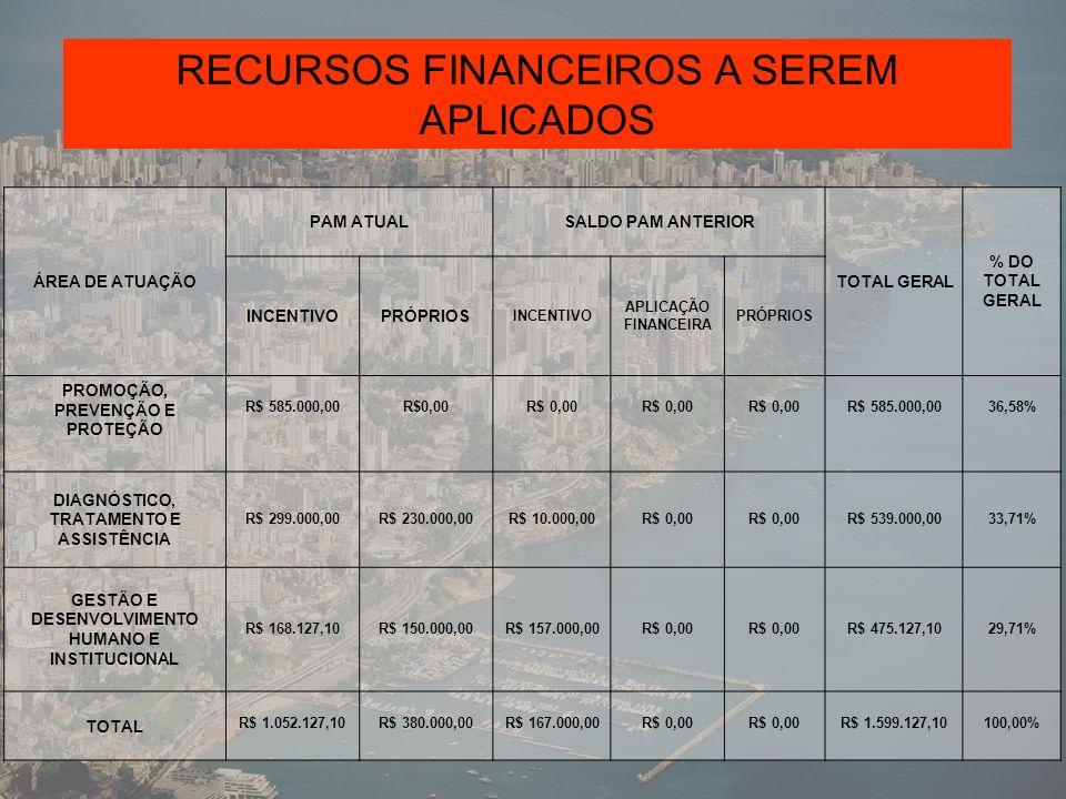 CONTATOS: FONE/FAX: 2201-8647 E-MAIL: cmdstaids@gmail.com OBRIGADA!