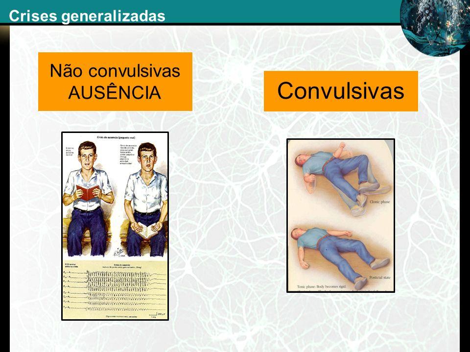 Crises generalizadas Não convulsivas AUSÊNCIA Convulsivas