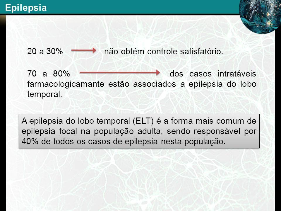20 a 30% não obtém controle satisfatório. 70 a 80% dos casos intratáveis farmacologicamante estão associados a epilepsia do lobo temporal. A epilepsia