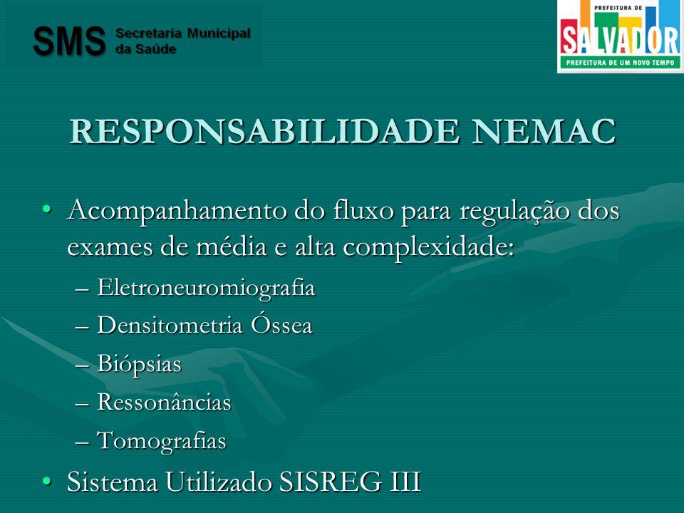 RESPONSABILIDADE NEMAC Acompanhamento do fluxo para regulação dos exames de média e alta complexidade:Acompanhamento do fluxo para regulação dos exame
