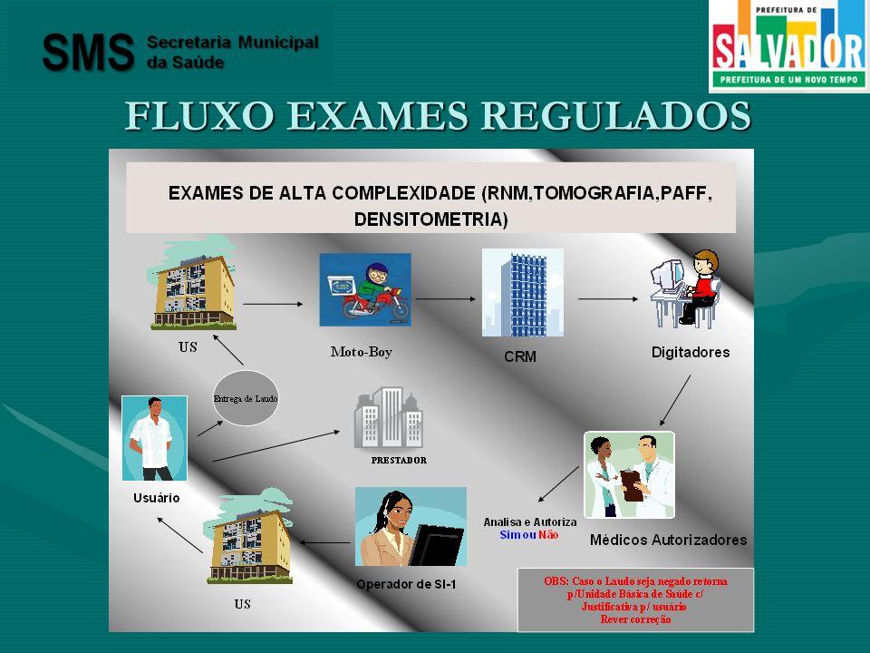 FLUXO EXAMES REGULADOS