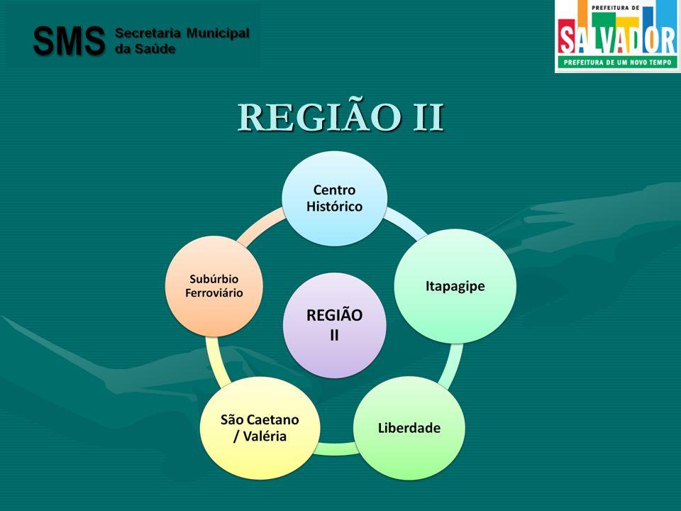 REGIÃO II