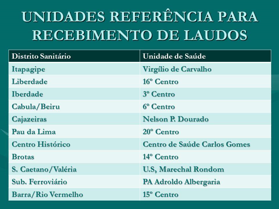 UNIDADES REFERÊNCIA PARA RECEBIMENTO DE LAUDOS Distrito Sanitário Unidade de Saúde Itapagipe Virgílio de Carvalho Liberdade 16º Centro Iberdade 3º Cen