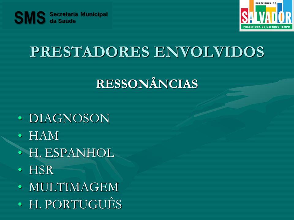 PRESTADORES ENVOLVIDOS RESSONÂNCIAS DIAGNOSONDIAGNOSON HAMHAM H. ESPANHOLH. ESPANHOL HSRHSR MULTIMAGEMMULTIMAGEM H. PORTUGUÊSH. PORTUGUÊS