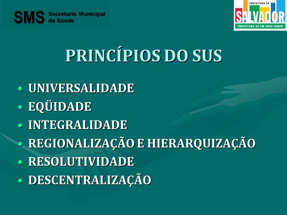 PRINCÍPIOS DO SUS UNIVERSALIDADEUNIVERSALIDADE EQÜIDADEEQÜIDADE INTEGRALIDADEINTEGRALIDADE REGIONALIZAÇÃO E HIERARQUIZAÇÃOREGIONALIZAÇÃO E HIERARQUIZA