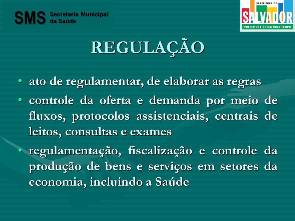 REGULAÇÃO ato de regulamentar, de elaborar as regrasato de regulamentar, de elaborar as regras controle da oferta e demanda por meio de fluxos, protoc