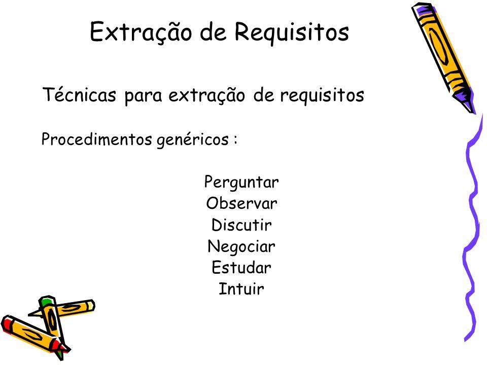 Extração de Requisitos Técnicas para extração de requisitos Procedimentos genéricos : Perguntar Observar Discutir Negociar Estudar Intuir