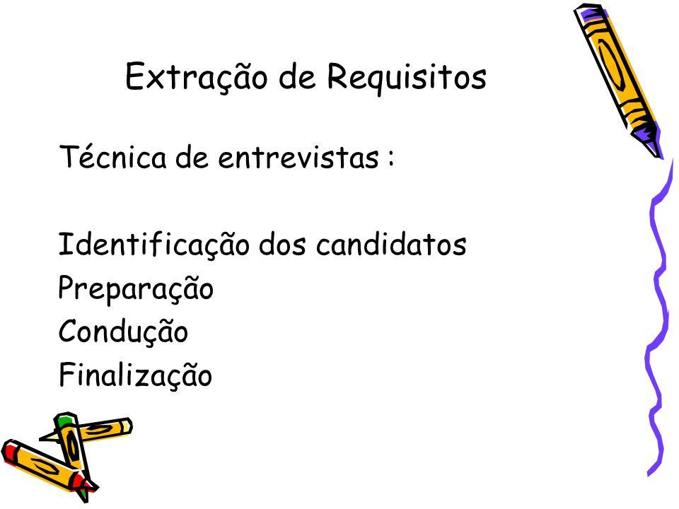 Extração de Requisitos Técnica de entrevistas : Identificação dos candidatos Preparação Condução Finalização
