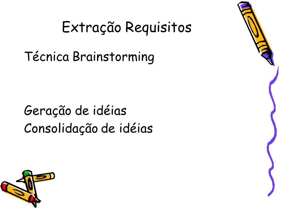 Extração Requisitos Técnica Brainstorming Geração de idéias Consolidação de idéias