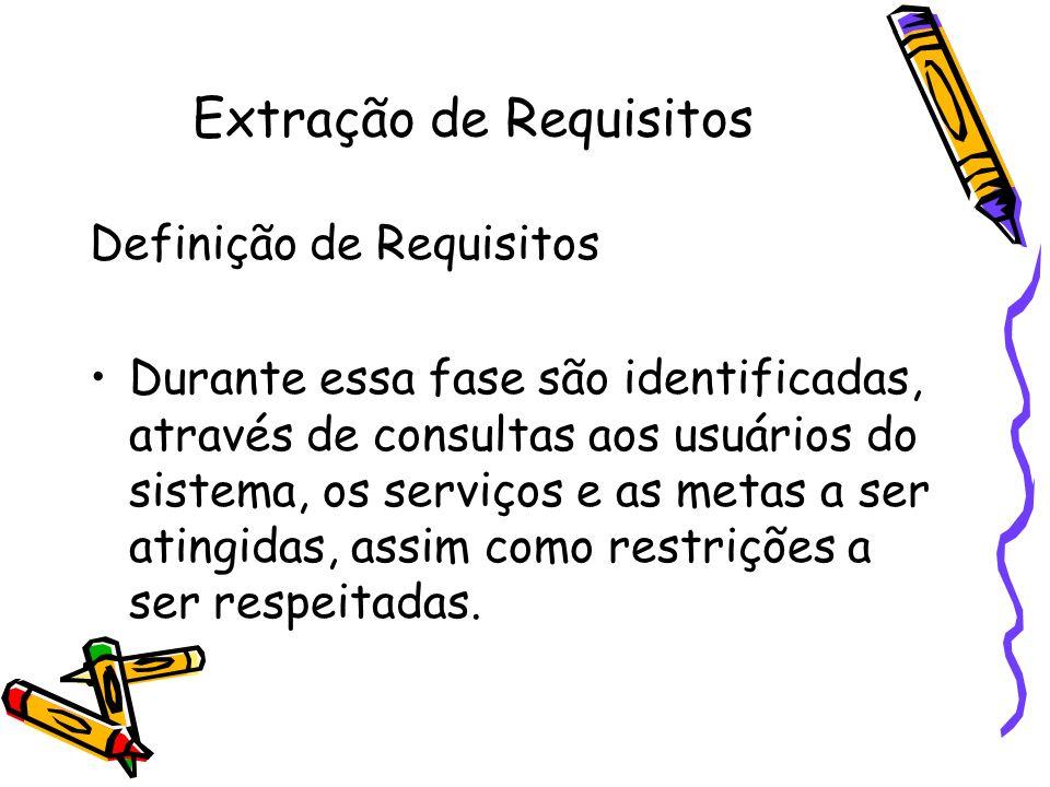 Extração de Requisitos Definição de Requisitos Durante essa fase são identificadas, através de consultas aos usuários do sistema, os serviços e as met