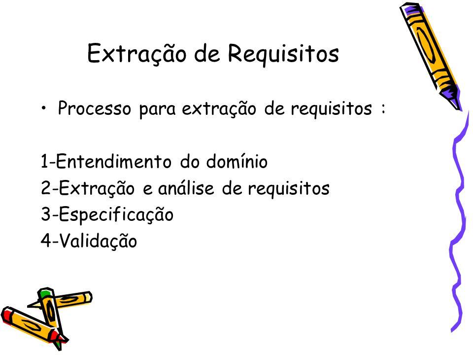 Processo para extração de requisitos : 1-Entendimento do domínio 2-Extração e análise de requisitos 3-Especificação 4-Validação