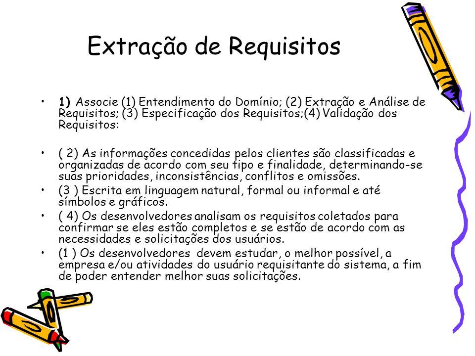 Extração de Requisitos 1) Associe (1) Entendimento do Domínio; (2) Extração e Análise de Requisitos; (3) Especificação dos Requisitos;(4) Validação do