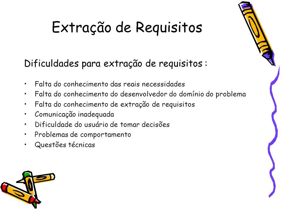 Extração de Requisitos Dificuldades para extração de requisitos : Falta do conhecimento das reais necessidades Falta do conhecimento do desenvolvedor