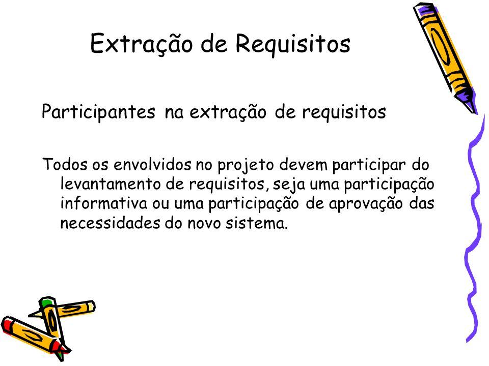 Extração de Requisitos Participantes na extração de requisitos Todos os envolvidos no projeto devem participar do levantamento de requisitos, seja uma