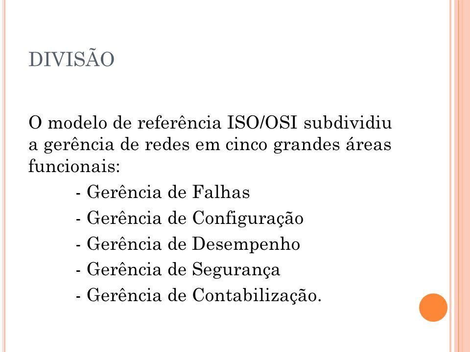 DIVISÃO O modelo de referência ISO/OSI subdividiu a gerência de redes em cinco grandes áreas funcionais: - Gerência de Falhas - Gerência de Configuraç