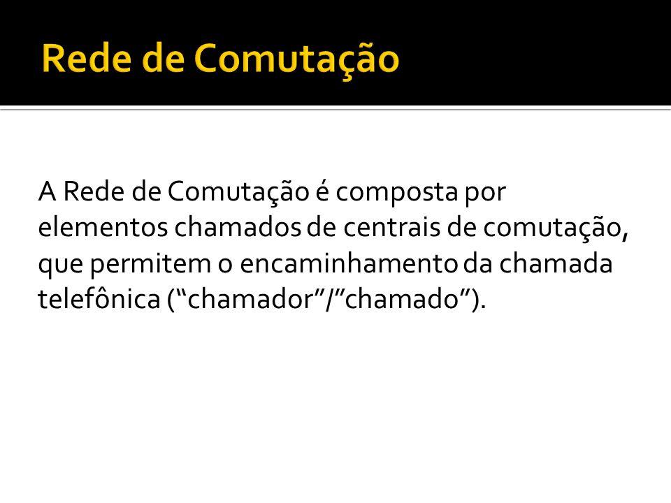 Central Telefônica é o conjunto de equipamentos de comutação destinado ao estabelecimento das chamadas telefônicas.