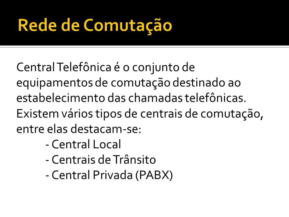 Central Local Central local (ou pública) é a central telefônica na qual se ligam linhas de assinante.