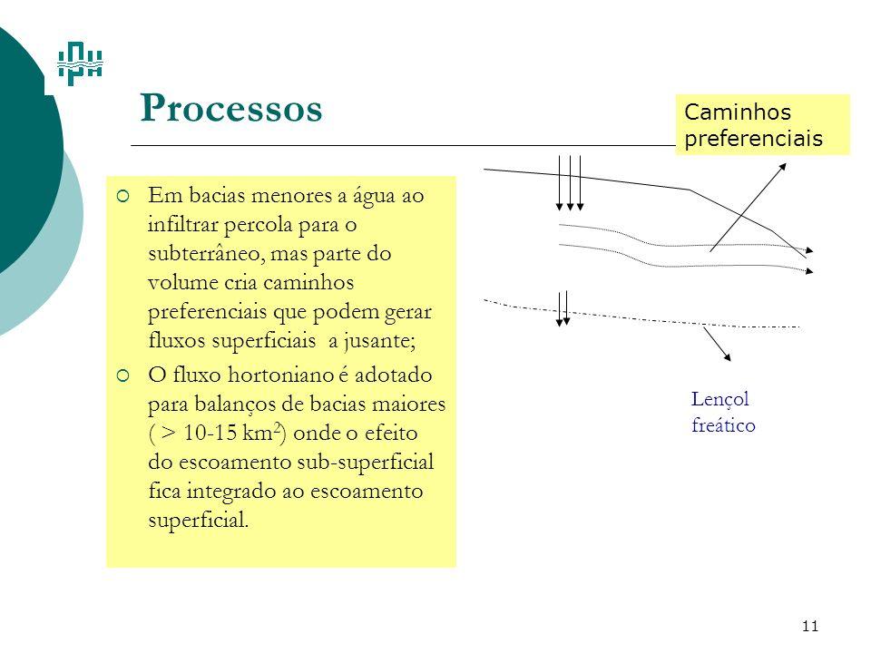 11 Processos Em bacias menores a água ao infiltrar percola para o subterrâneo, mas parte do volume cria caminhos preferenciais que podem gerar fluxos