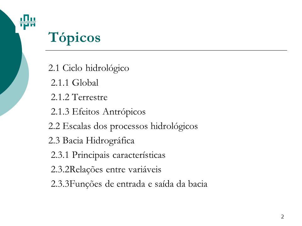 2 Tópicos 2.1 Ciclo hidrológico 2.1.1 Global 2.1.2 Terrestre 2.1.3 Efeitos Antrópicos 2.2 Escalas dos processos hidrológicos 2.3 Bacia Hidrográfica 2.