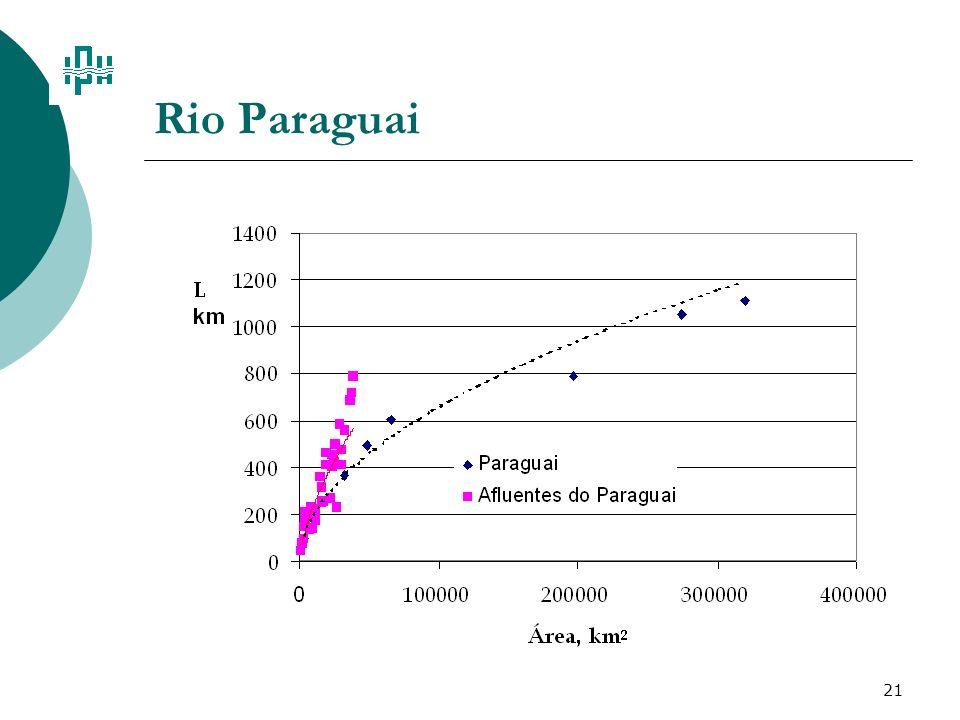 21 Rio Paraguai
