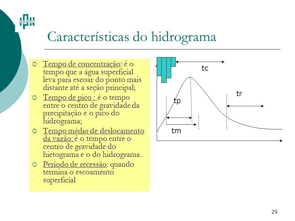 29 Características do hidrograma Tempo de concentração: é o tempo que a água superficial leva para escoar do ponto mais distante até a seção principal
