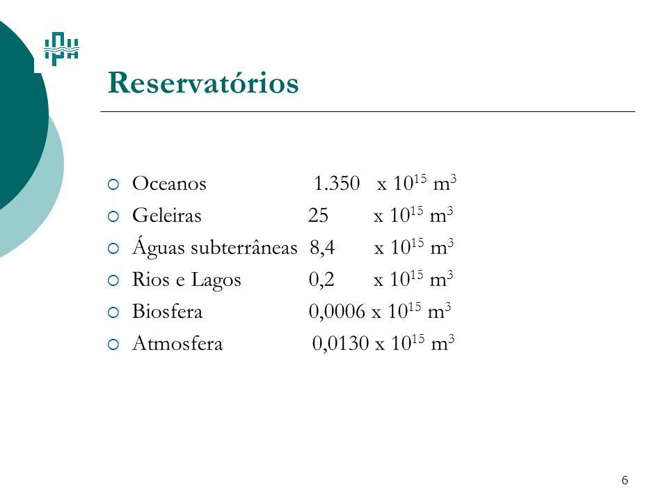 6 Reservatórios Oceanos 1.350 x 10 15 m 3 Geleiras 25 x 10 15 m 3 Águas subterrâneas 8,4 x 10 15 m 3 Rios e Lagos 0,2 x 10 15 m 3 Biosfera 0,0006 x 10