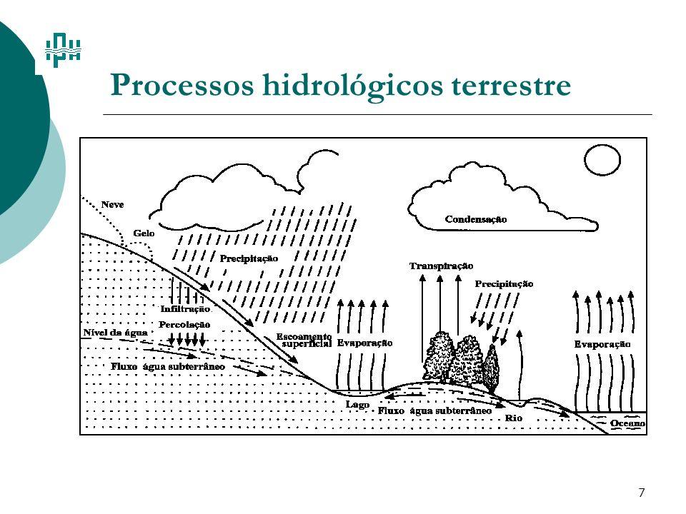 7 Processos hidrológicos terrestre