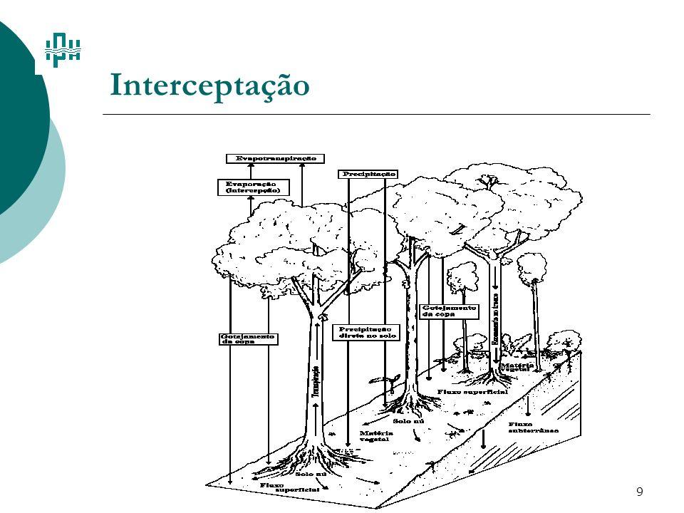 9 Interceptação