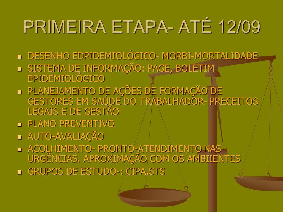 PRIMEIRA ETAPA- ATÉ 12/09 DESENHO EDPIDEMIOLÓGICO- MORBI-MORTALIDADE DESENHO EDPIDEMIOLÓGICO- MORBI-MORTALIDADE SISTEMA DE INFORMAÇÃO: PAGE, BOLETIM EPIDEMIOLÓGICO SISTEMA DE INFORMAÇÃO: PAGE, BOLETIM EPIDEMIOLÓGICO PLANEJAMENTO DE AÇÕES DE FORMAÇÃO DE GESTORES EM SAÚDE DO TRABALHADOR- PRECEITOS LEGAIS E DE GESTÃO PLANEJAMENTO DE AÇÕES DE FORMAÇÃO DE GESTORES EM SAÚDE DO TRABALHADOR- PRECEITOS LEGAIS E DE GESTÃO PLANO PREVENTIVO PLANO PREVENTIVO AUTO-AVALIAÇÃO AUTO-AVALIAÇÃO ACOLHIMENTO- PRONTO-ATENDIMENTO NAS URGÊNCIAS.