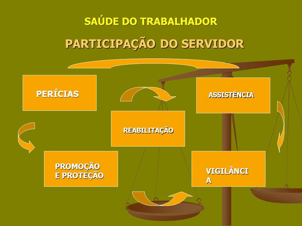 ESTRUTURA DE SERVIÇOS DE QUALIDADE HUMANIZAÇÃO(INSTAÇAÕES/ACOLHIMENTO) HUMANIZAÇÃO(INSTAÇAÕES/ACOLHIMENTO) AÇÕES INTEGRADAS COM OS ATORES E CÉLULAS ENVOLVIDOS- POLÍTICA AÇÕES INTEGRADAS COM OS ATORES E CÉLULAS ENVOLVIDOS- POLÍTICA SISTEMA DE INFORMAÇÃO SISTEMA DE INFORMAÇÃO INDICADORES E METAS CONSOLIDADOS ATRAVÉS DE AVALIAÇÕES-IMPACTO INDICADORES E METAS CONSOLIDADOS ATRAVÉS DE AVALIAÇÕES-IMPACTO EDUCAÇÃO CONTINUADA EDUCAÇÃO CONTINUADA ESTUDOS CONDIÇÕES DE VIDA E TRABALHO ESTUDOS CONDIÇÕES DE VIDA E TRABALHO