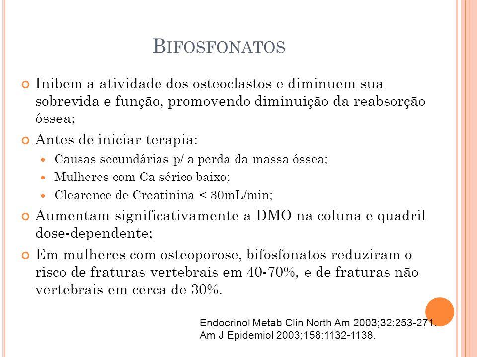 B IFOSFONATOS Inibem a atividade dos osteoclastos e diminuem sua sobrevida e função, promovendo diminuição da reabsorção óssea; Antes de iniciar terap