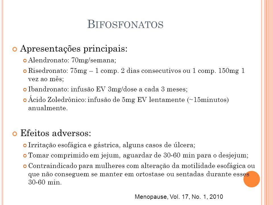 B IFOSFONATOS Apresentações principais: Alendronato: 70mg/semana; Risedronato: 75mg – 1 comp. 2 dias consecutivos ou 1 comp. 150mg 1 vez ao mês; Iband