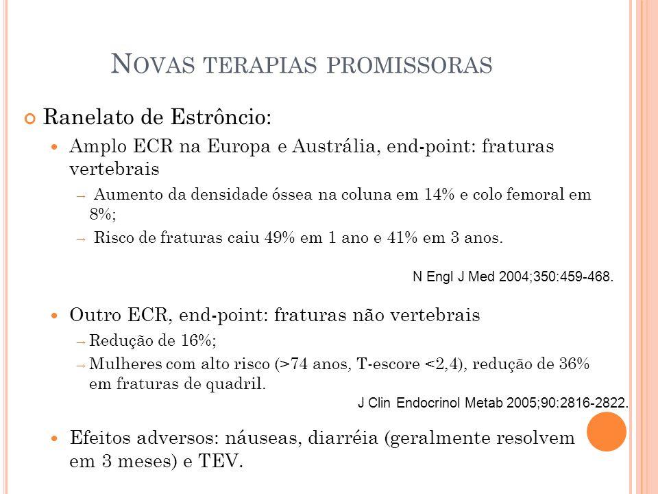 N OVAS TERAPIAS PROMISSORAS Ranelato de Estrôncio: Amplo ECR na Europa e Austrália, end-point: fraturas vertebrais Aumento da densidade óssea na colun