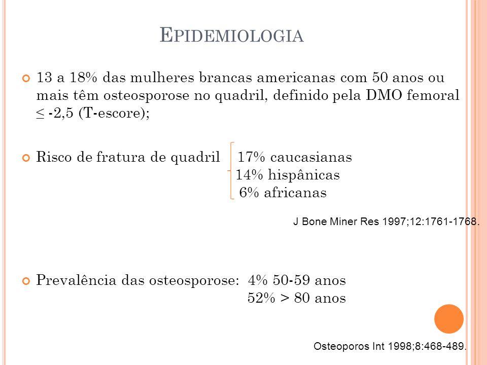 E PIDEMIOLOGIA 13 a 18% das mulheres brancas americanas com 50 anos ou mais têm osteosporose no quadril, definido pela DMO femoral -2,5 (T-escore); Ri
