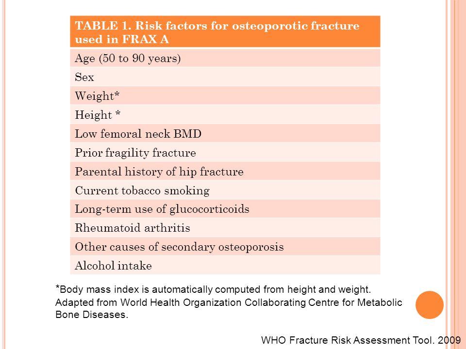 PTH RECOMBINANTE Teriparatide (PTH 1-34): Aprovado nos EUA e Canadá para mulheres com alto risco de fratura; Aumenta formação óssea, aumentando a DMO; Em 20 meses de tratamento com 20 μ g/dia: aumentou a DMO da coluna em 8,6% e colo femoral em 3,5%; Diminuição significativa da incidência de novas fraturas vertebrais e não vertebrais; Não administrar em mulheres com hipercalcemia, metástase óssea, e não mais que 24 meses.