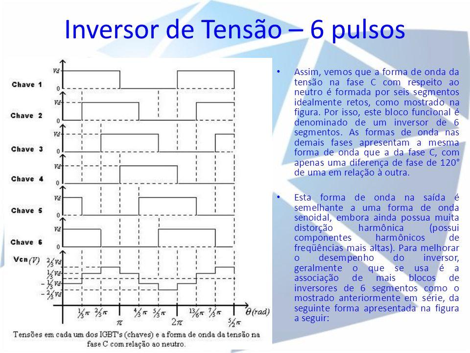 Assim, vemos que a forma de onda da tensão na fase C com respeito ao neutro é formada por seis segmentos idealmente retos, como mostrado na figura. Po