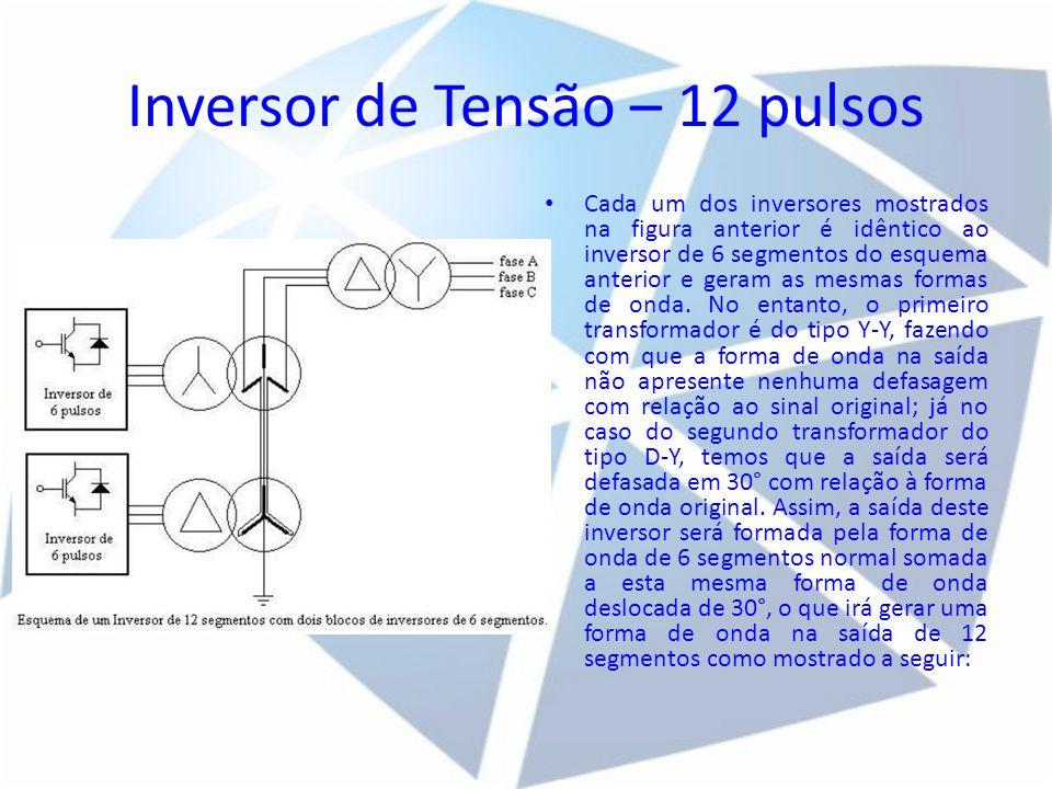Inversor de Tensão – 12 pulsos Cada um dos inversores mostrados na figura anterior é idêntico ao inversor de 6 segmentos do esquema anterior e geram a