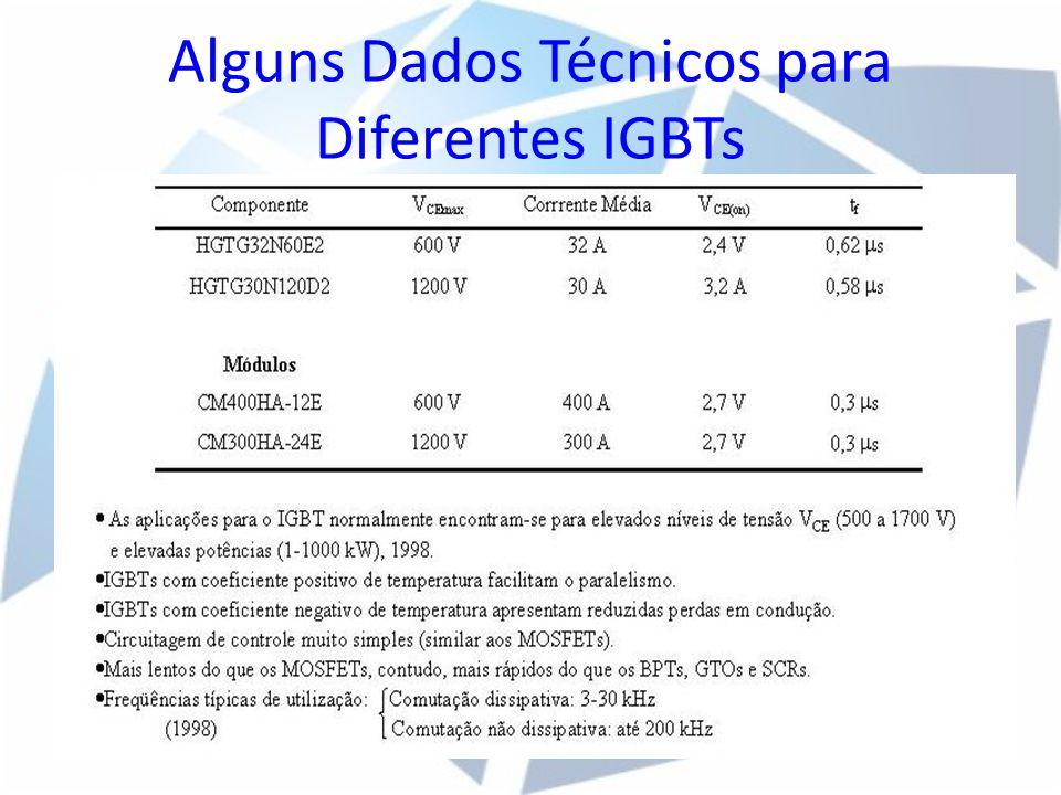 Alguns Dados Técnicos para Diferentes IGBTs